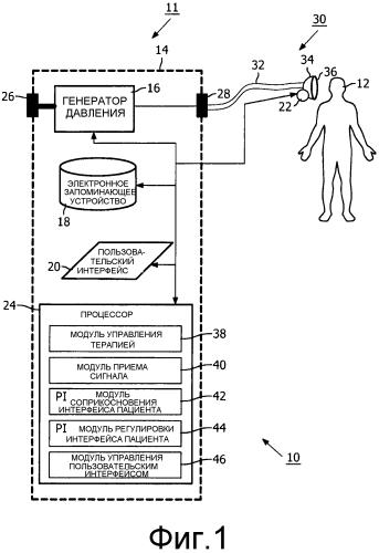 Система поддержания давления с отображением обратной связи по подгонке маски