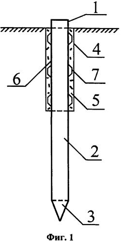 Свайный фундамент для обустройства опор воздушной линии электропередачи