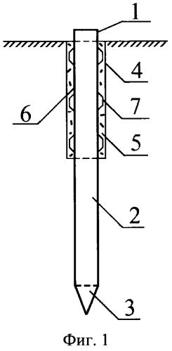 Способ обустройства опор воздушных линий передач на вечномерзлых грунтах