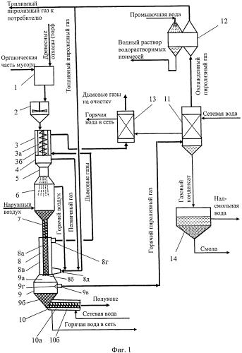 Способ и устройство для эффективной утилизации органических компонентов городских и промышленных отходов