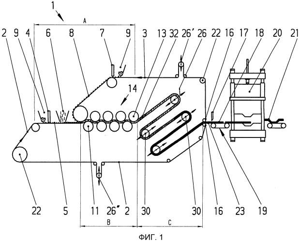 Установка для изготовления армированных волокнами прессованных изделий и способ эксплуатации установки для изготовления армированных волокнами преcсованных изделий