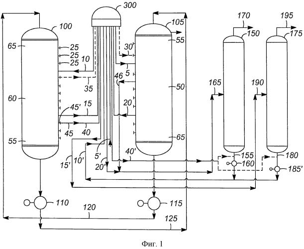 Система и способ извлечения продуктов с использованием адсорбции с псевдодвижущимся слоем