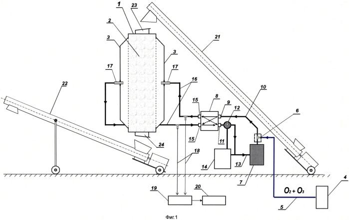 Способ и устройство для обработки семян озоном