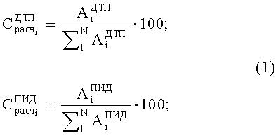 Способ определения соответствия хроматографических пиков одному и тому же компоненту и устройство для его осуществления