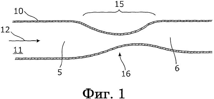 Способ и устройство для измерения ограничения потока текучей среды в сосуде