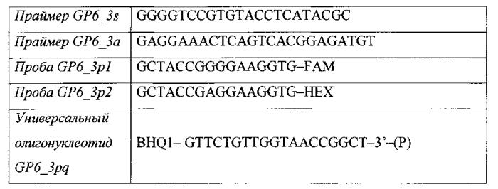 Способ определения генотипа человека по полиморфной позиции rs1613662 в гене gp6, кодирующем гликопротеин vi