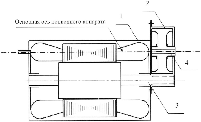 Силовая установка подводного аппарата