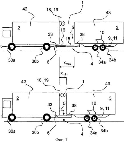 Система для автоматической регулировки просвета между автомобилем-тягачом и присоединенным к нему прицепом