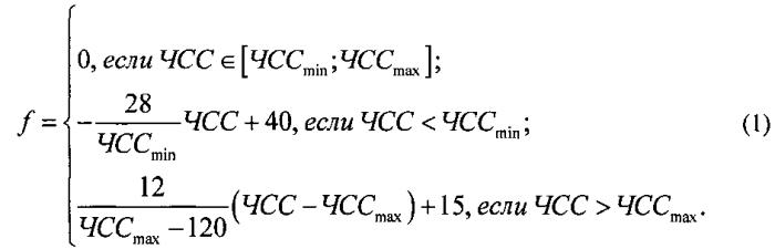 Способ коррекции функционального состояния человека-оператора и устройство для его осуществления