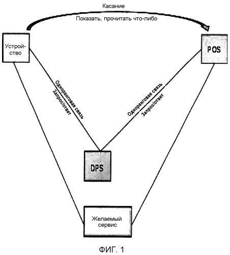 Система и способ для установления связи для подключенных к сети устройств