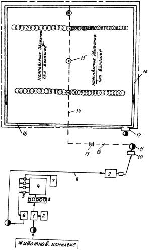 Способ полива при вспашке на дерново-подзолистых супесчаных почвах центрального нечерноземья