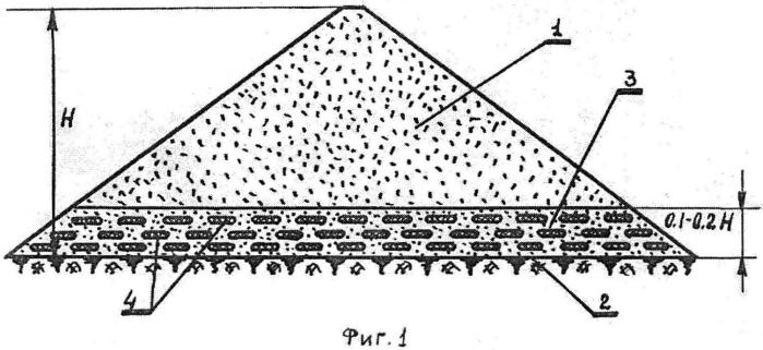 Сейсмостойкая грунтовая плотина, возводимая в широких створах