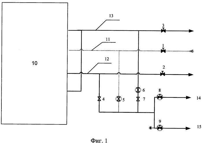 Способ частичной экстренной эвакуации гексафторида урана из технологических секций каскада по разделению изотопов урана