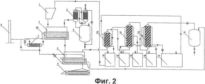 Способ термического разложения отходов, содержащих поливинилхлорид