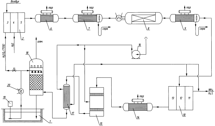 Способ утилизации кислых газов, содержащих сероводород и аммиак
