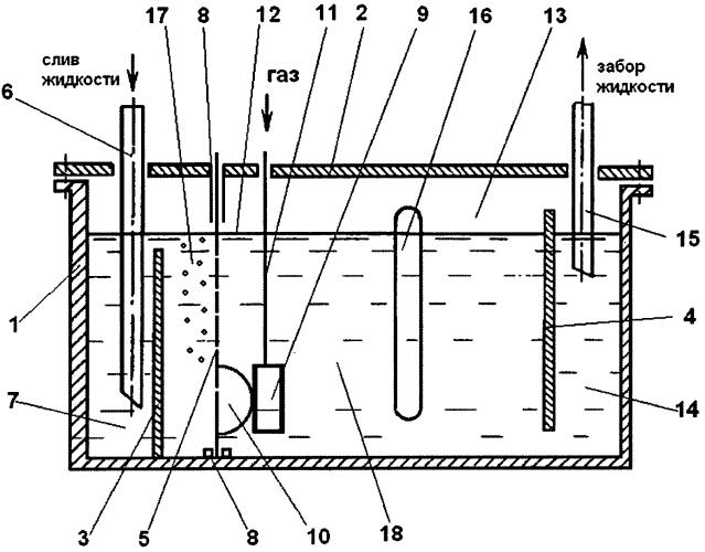 Способ дегазации жидкости и устройство для его осуществления