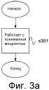 Способ и устройство, относящиеся к охлаждению дозаторов системы scr