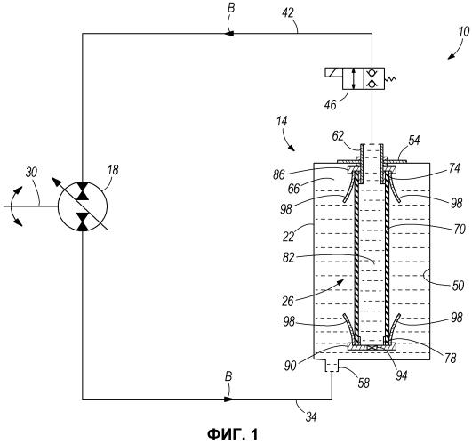 Система аккумулирования энергии, включающая в себя узел расширяемого аккумулятора и резервуара