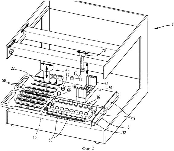 Автоматический способ и автомат для подготовки и анализа множества клеточных суспензий
