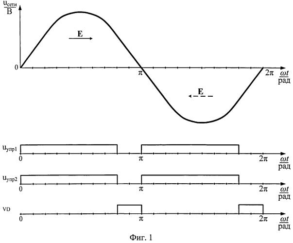 Способ повышения энергетических показателей электровозов переменного тока с вип на igbt транзисторах (модулях) по критерию потребления максимально активной мощности