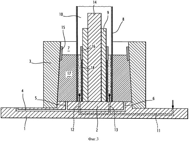 Способ и устройство для изготовления обечайки из двух материалов и полученная обечайка