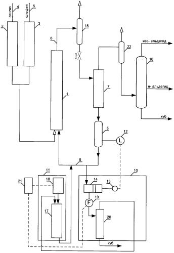 Технологическая установка получения альдегидов, преимущественно из бутенов или пропилена, с применением родиевых катализаторов
