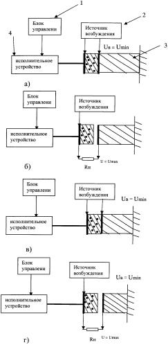 Преобразователь энергии перепада температур с электронным управлением