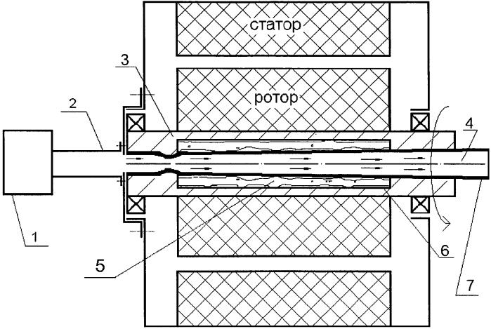 Система охлаждения электрической машины