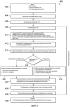 Система и способы для формирования диаграммы направленности в самоорганизующейся сети (son)