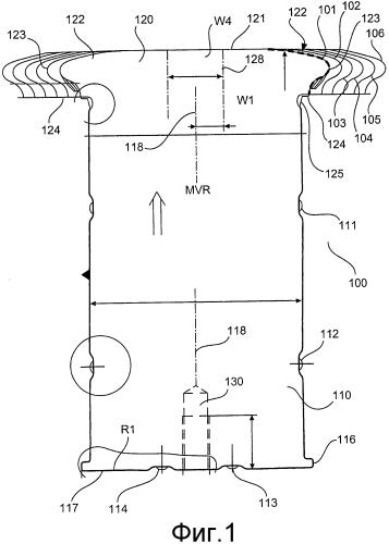 Электрическая машина, полюсный пакет синхронного генератора, ротор синхронного генератора с несколькими полюсными пакетами и способ изготовления полюсного пакета синхронного генератора электрической машины