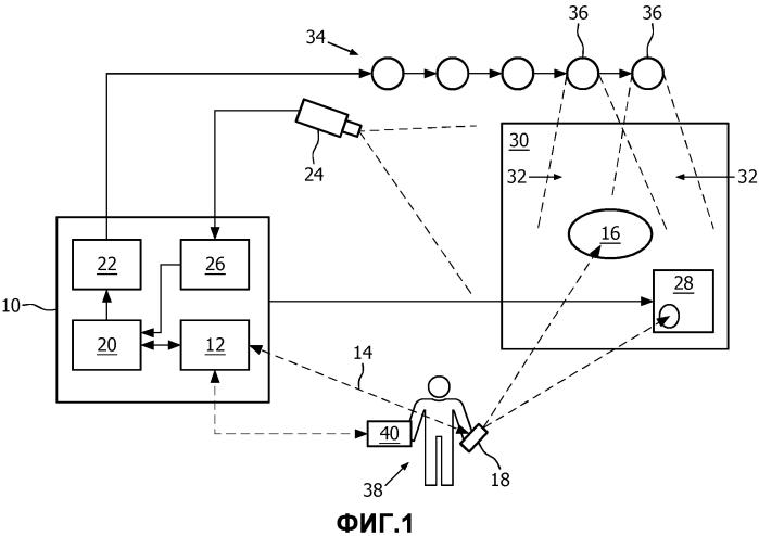 Система и способ управления интерактивным освещением