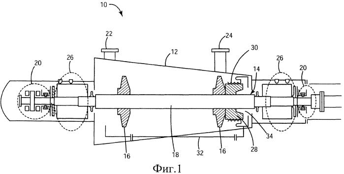 Динамическая балансировка осевого усилия для центробежных компрессоров