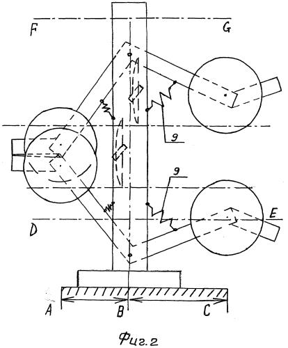 Ротор вертикальный