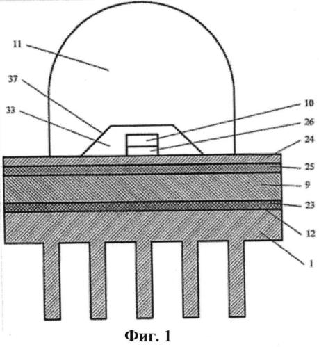 Источник излучения с изменяемым спектром