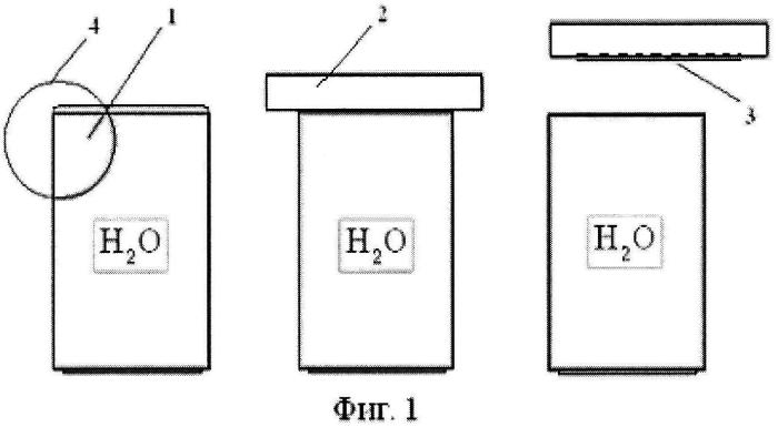 Способ оценки водостойкости защитно-декоративного покрытия