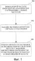 Способ и устройство для линеаризации трансформатора
