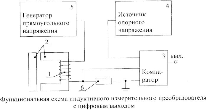 Индуктивный измерительный преобразователь с цифровым выходом
