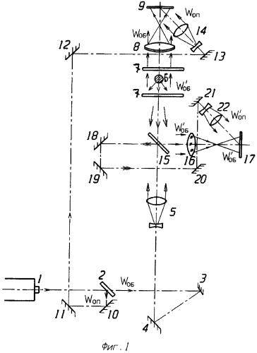 Способ голографической визуализации быстропротекающих процессов
