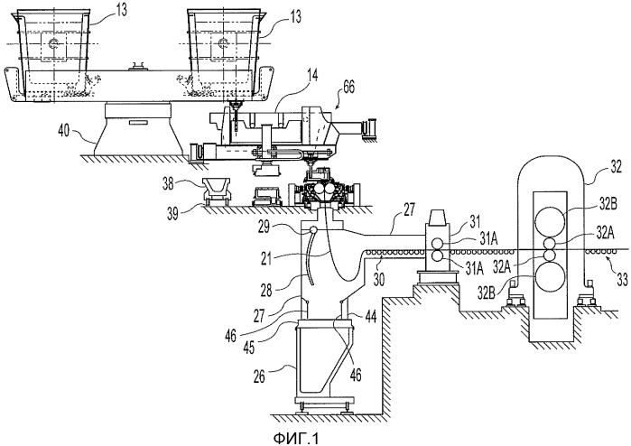 Способ и устройство для регулирования скачка температуры в литой полосе