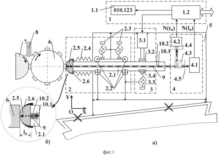 Способ активного контроля линейных размеров в процессе обработки изделия и устройство для его реализации