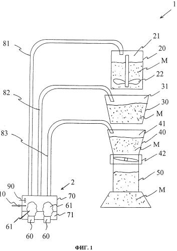 Способ и устройство для выдерживания предназначенной для обработки формовочной массы во влажных условиях при получении форм или стержней