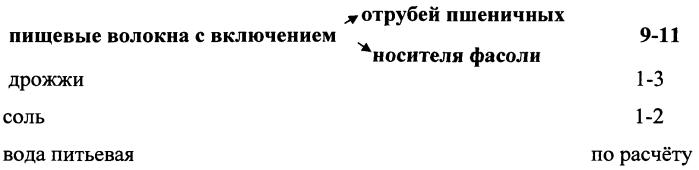 Хлеб формовой для функционального питания (варианты)