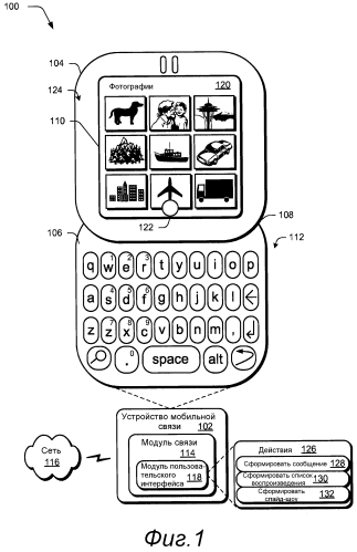 Пользовательский интерфейс устройства мобильной связи