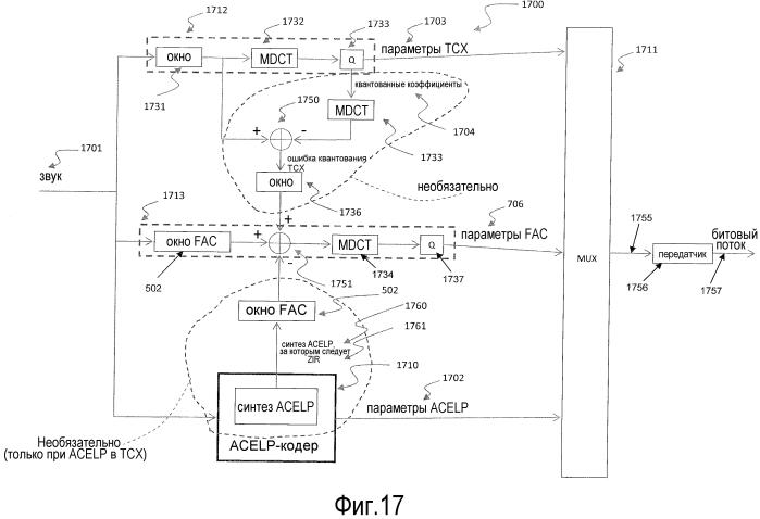 Прямая компенсация наложения спектров во временной области с применением в области взвешенного или исходного сигнала