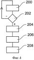 Способ загрузки кода по меньшей мере одного программного модуля