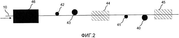 Способ нанесения наночастиц