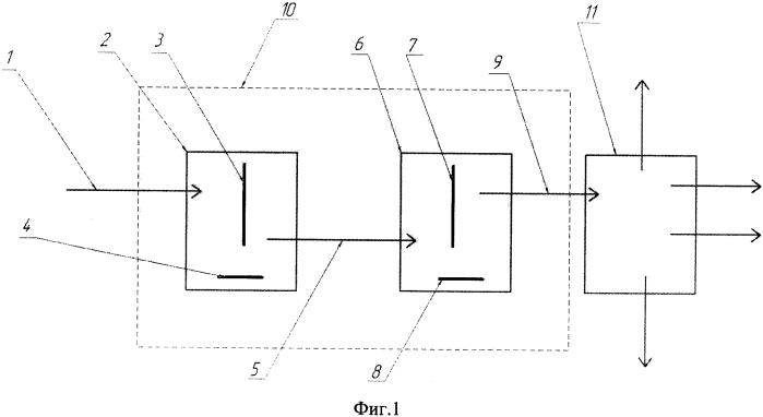 Способ электрохимического разделения несмешивающихся жидкостей и дисперсных систем