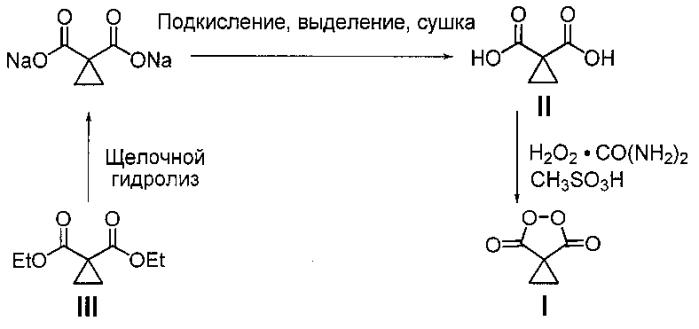 Способ получения циклопроилмалонил пероксида