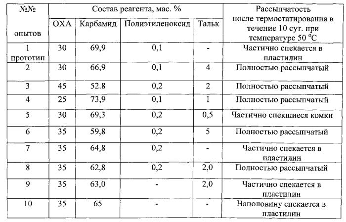 Термотропный гелеобразующий состав
