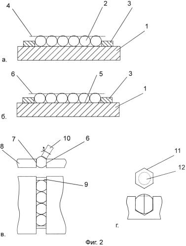 Способ производства элемента проекционного экрана, элемент и проекционный экран, произведенные этим способом